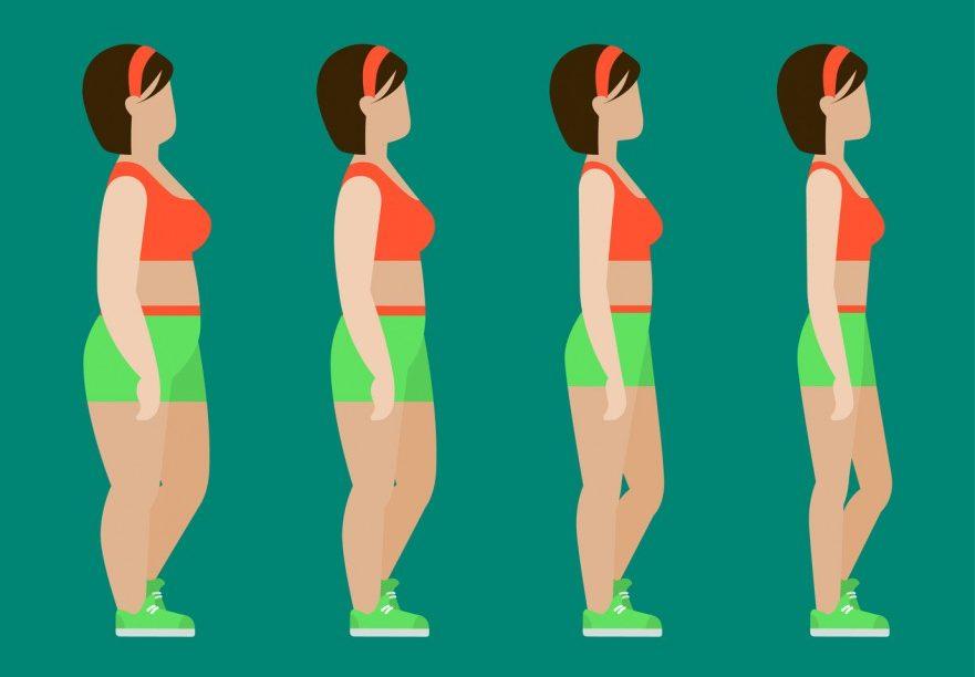 psicologia di definizione del set point di peso